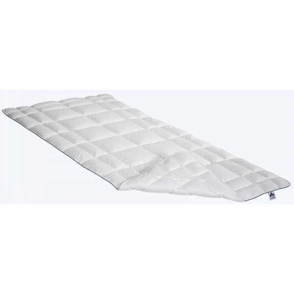 Irisette Matratzen-Spannauflage Waschwolle Größe 100x200